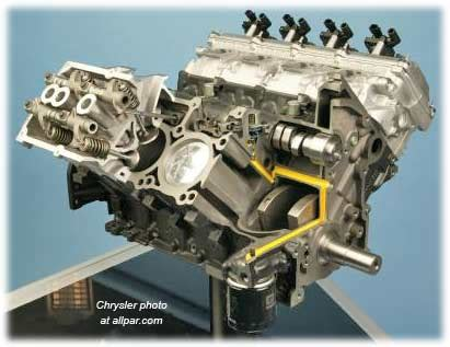 Dodge Engine Diagram For 5 7 by Dodge Charger 5 7 2006 Auto Images And Specification
