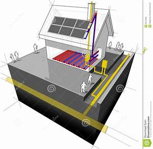 House With Natural Gas Heater  Underfloor Heating And