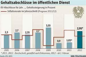 Witwenrente Berechnen Beamte : nicht alle beamten profitieren von der gehaltsrunde beamte inland ~ Themetempest.com Abrechnung