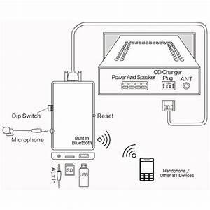 Bluetooth Handsfree A2dp Usb Sd Aux Music Player Cd