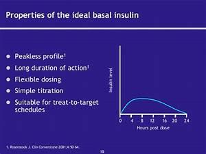 Basal Insulin Berechnen : ueda2013 basal insulin versus premixed insulin ~ Themetempest.com Abrechnung