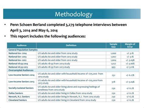 sample executive report templates sample templates