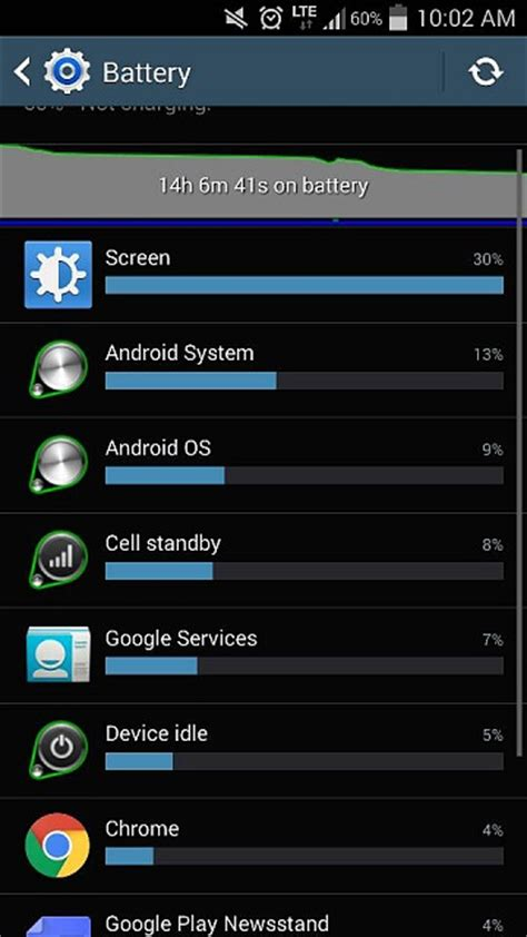 android forum android os usage android forums at androidcentral