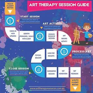 Hierarchy Structure Template How To Begin And End An Art Therapy Session Effectively
