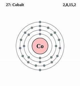 File Electron Shell 027 Cobalt Svg