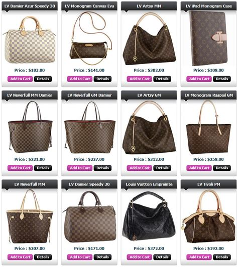 replica bag prices   popular louis vuitton