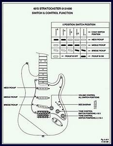 Fender 1960 U0026 39 S Stratocaster Wiring Diagram And Specs