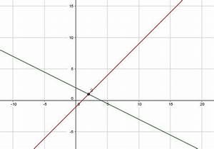 Schnittpunkt Zweier Geraden Berechnen : schnittpunkt der funktionen bestimmen f x 1 2 x 2 g x x 1 rechnerisch zeichnerisch ~ Themetempest.com Abrechnung