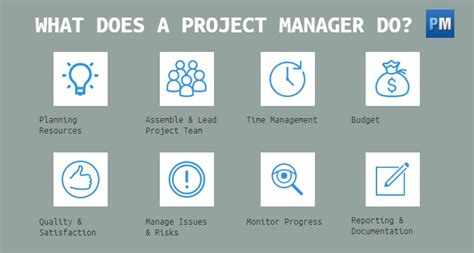 Project Manager Profile by Project Manager Description Projectmanager
