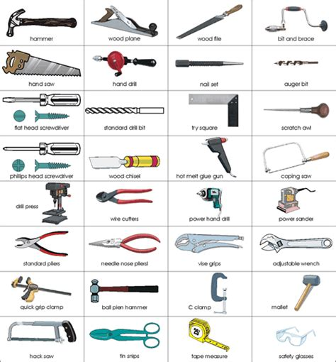 tools worksheet google search woodworking tools