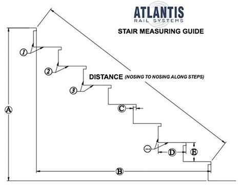 measuring  stairs    hand rail system
