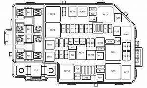 Mg Zs - Fuse Box Diagram