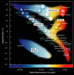 File Hertzsprung-russel Stardata Af Jpg