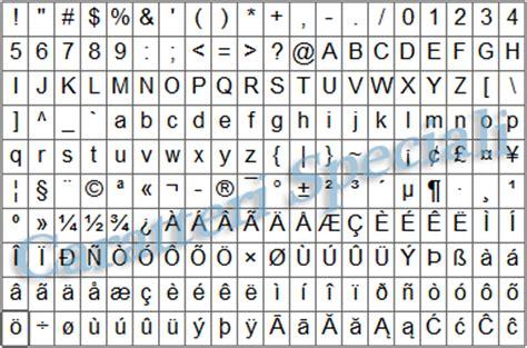 lettere caratteri speciali tasti di scelta rapida per caratteri speciali e lettere