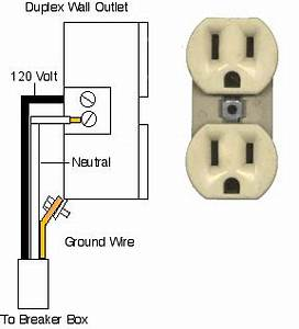 Home Electric Wiring Information | The Appliance Clinic