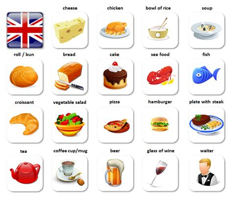 Wixcom  Learn English Vocabulary  Pinterest  English Posters, English Vocabulary And English