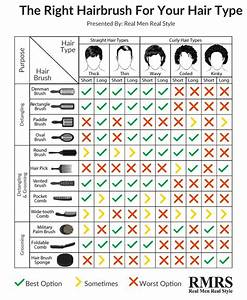 Man U0026 39 S Guide To Hairbrushes Infographic