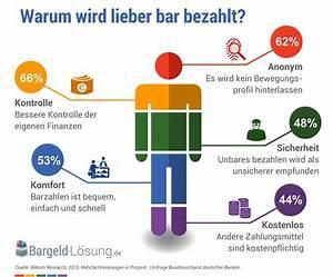 Telekom Rechnung Bar Bezahlen : bargeldlos bezahlen bargeld l ~ Themetempest.com Abrechnung
