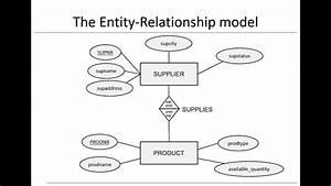 Chapter 3  Data Models - Er Model