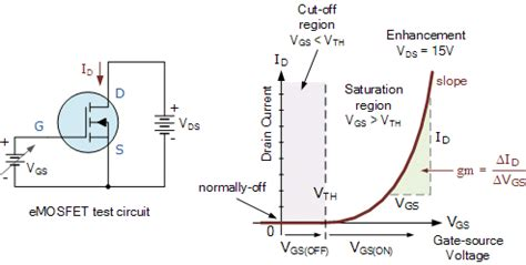 Mosfet Amplifier Circuit Using Enhancement