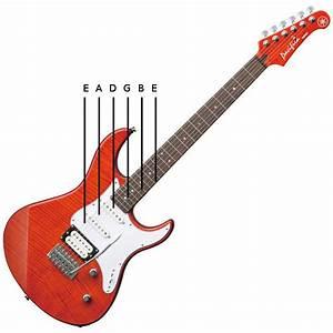 Atoragon U0026 39 S Guitar Nerding Blog  Guitar And Bass Strings  A