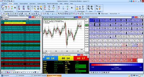 trading options interactive brokers yukabolypohewebfccom