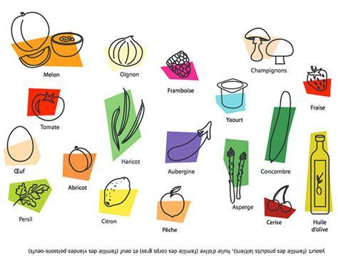 legumes de la famille des potirons chasse les intrus n 176 01 la famille des fruits et l 233 gumes la table des enfants