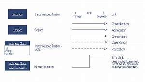 Diagramming Software For Design Uml Object Diagrams