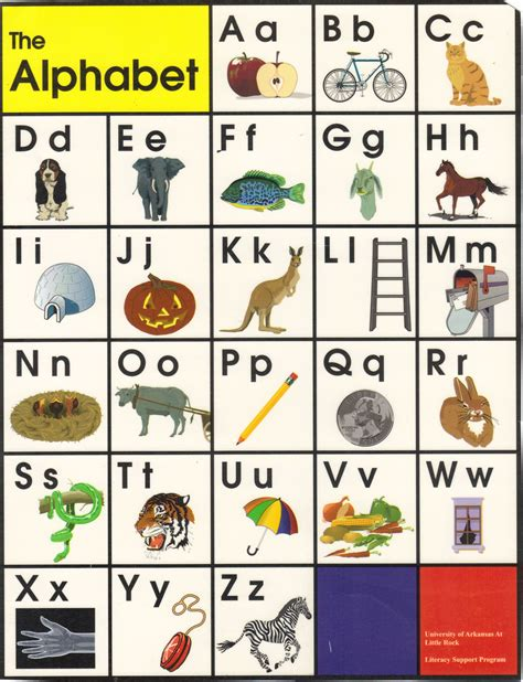 abc chart graykindergarten licensed   commercial