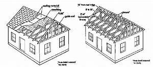 House Roofing Diagram  U0026 Illustration     Sc 1 St Building