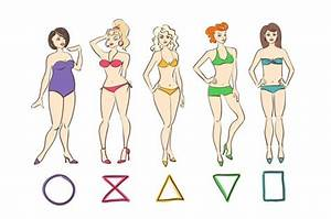 What Your Body Shape Means for Your Health - Stay at Home Mum