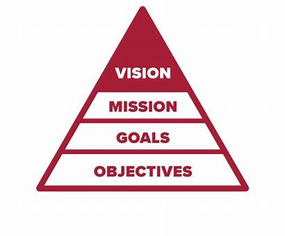 Vision Mission Statement Training Fitness Lifetime Assessment