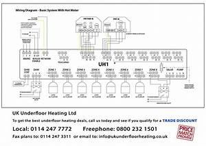 Rehau Underfloor Heating Wiring Diagram