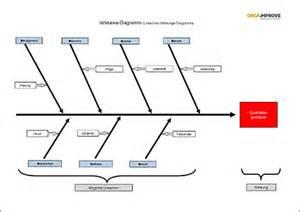 fishbone diagram excel