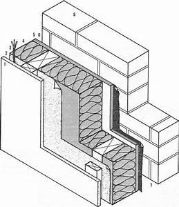 Stavba rámového domu