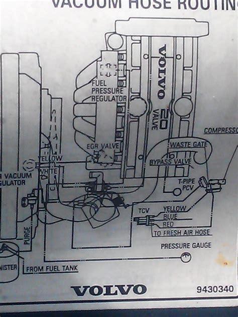 turbo vacuum diagram problem volvo forums