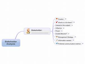 Stakeholder Analysis Template mind map | Biggerplate