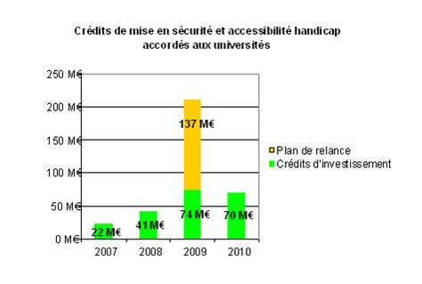 montant de la prime pour l emploi montant de la prime pour l emploi 2009 woodwardonemedia