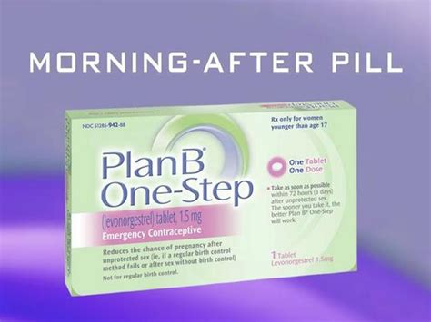 Morning After Pill by The Differences Between The Abortion Pill And The Morning