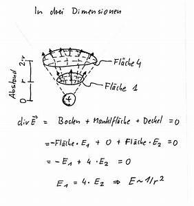 Feldstärke Berechnen : die maxwellgleichungen fast ohne formeln 4 voll geladen hier wohnen drachen ~ Themetempest.com Abrechnung