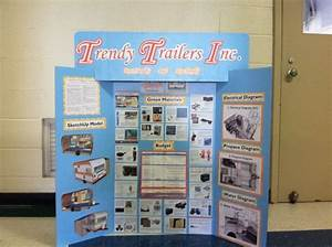 1000+ Poster Board Ideas on Pinterest | Tri Fold Poster ...