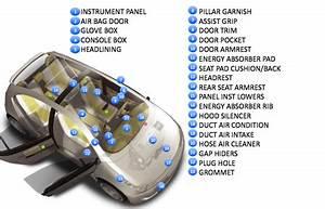 Interior parts INOAC