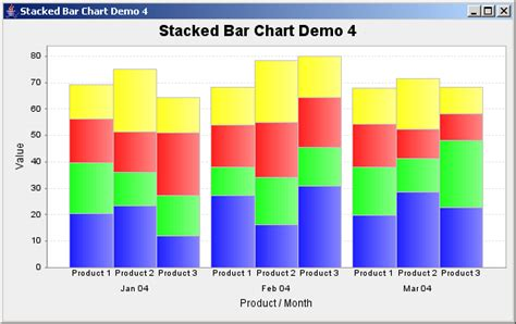 barchart in excel stacked grouped bar charts ultimate ui for wpf chart