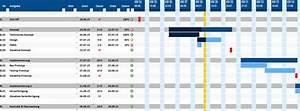 projektplan excel projektablaufplan vorlage muster With zeitplan bachelorarbeit excel
