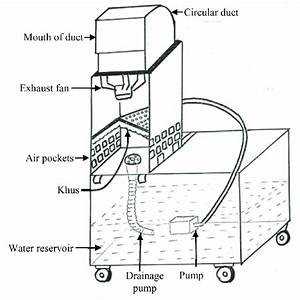 Schematic Diagram Of A Traditional Cooler