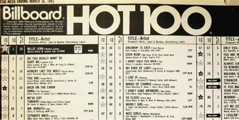 13 Songs That Should Have Been Top-ten Hits
