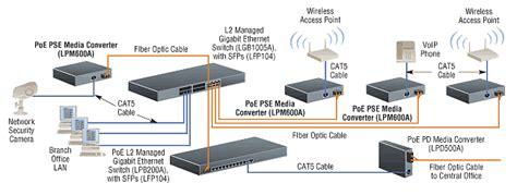 Fio Box Wiring Diagram by Lpm600a Poe Pse 10 100 Media Converter Black Box