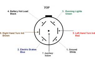 cadillac srx trailer hitch trailer wiring 7 blade to 4 wire diagram wiring
