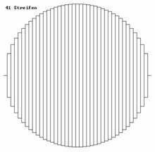 Kreisflächen Berechnen : kreis covfeve ~ Themetempest.com Abrechnung