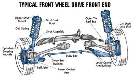 Steering, Suspension & Alignments Davenport & Moline, Il